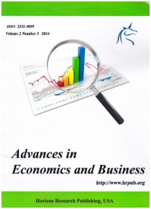 Social Network Analysis - публикация в журнале Advances in Economics and Business