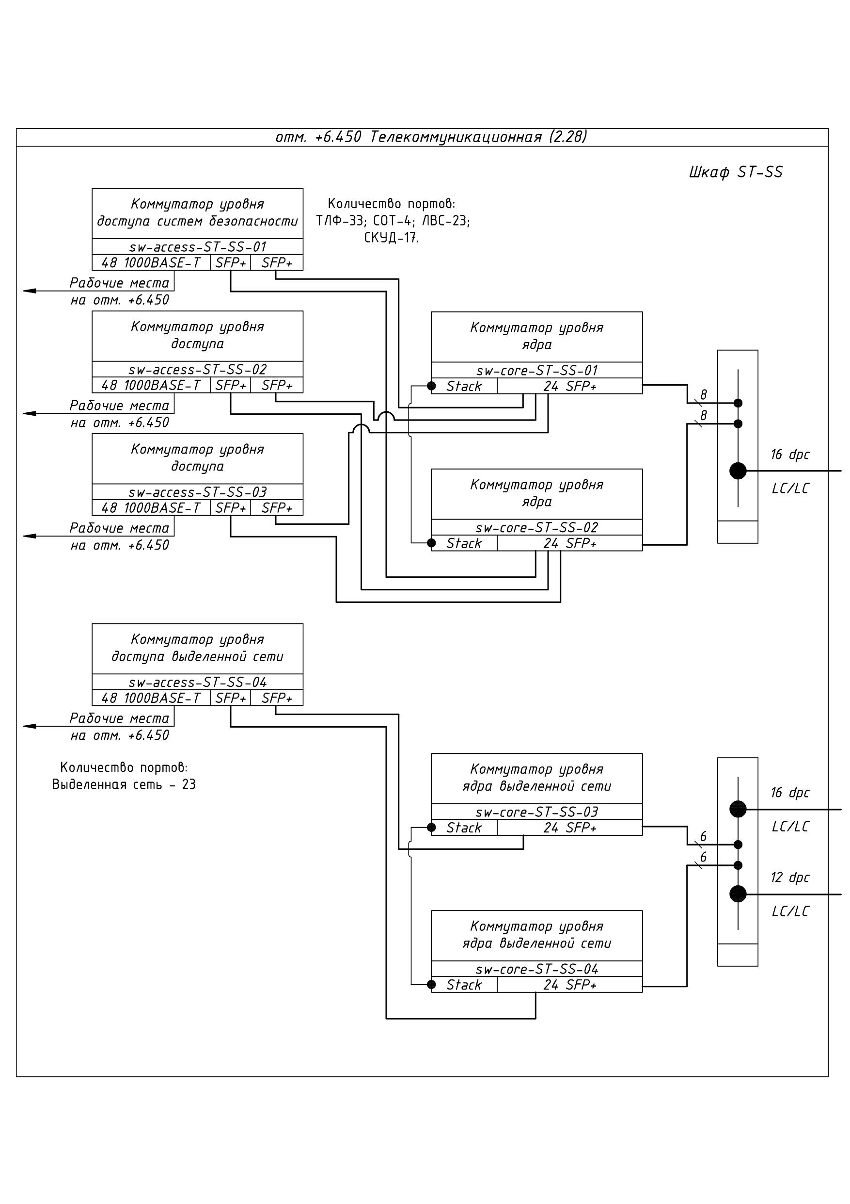 Электробезопасность лвс ответы по электробезопасности вторая